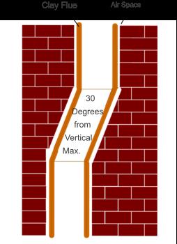 Masonry Chimney Construction Guidelines